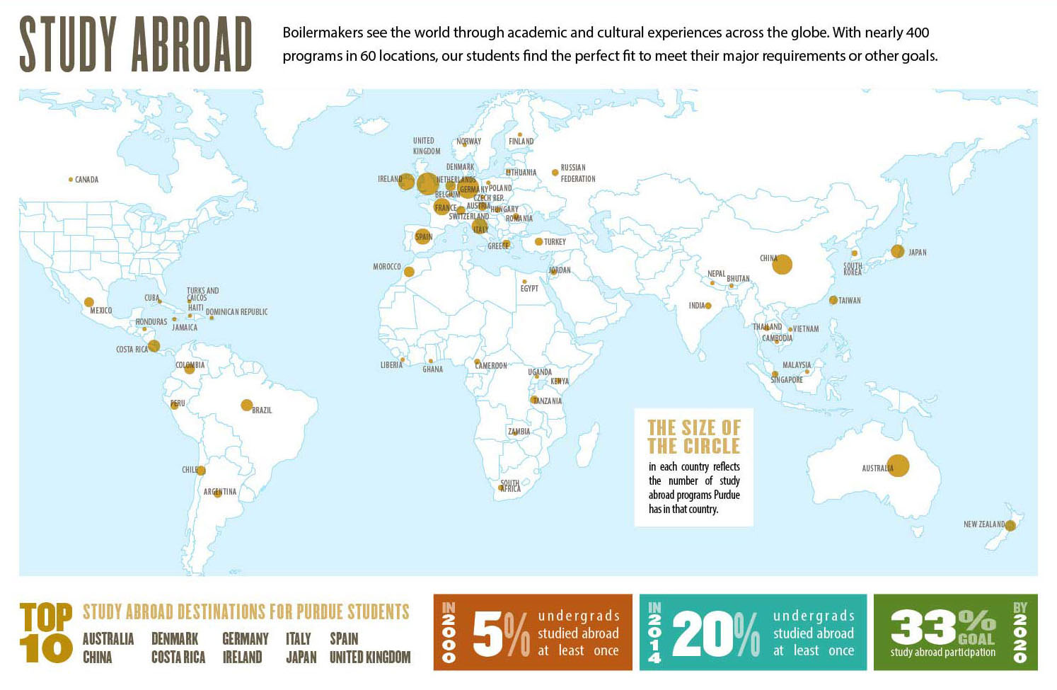 Purdue Study Abroad Map